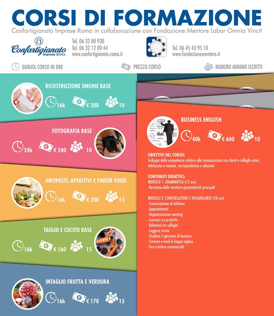infografica_corsi_business_english