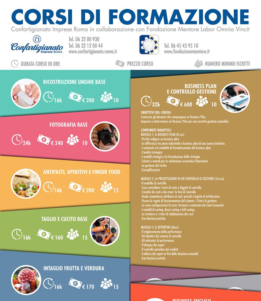 infografica_corsi_business_plan