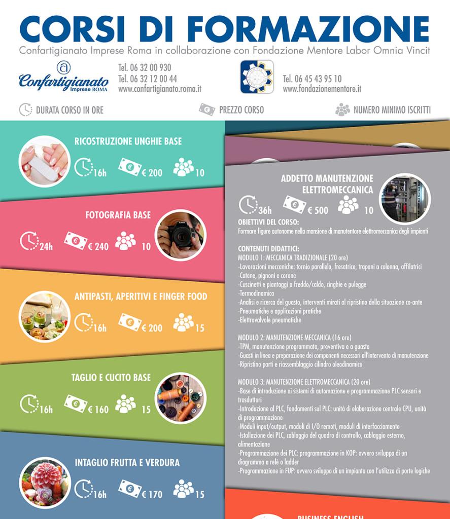 infografica_corsi_manutentore_elettromeccanica